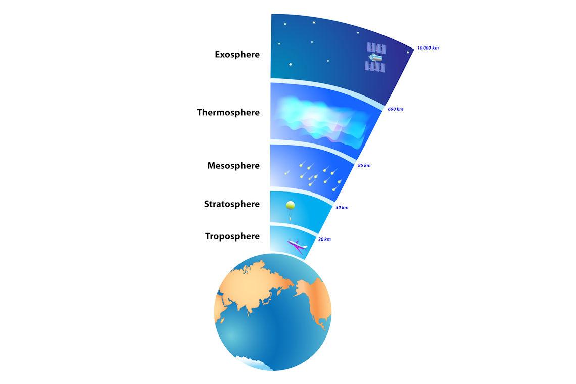 atmosphereearthedesignua