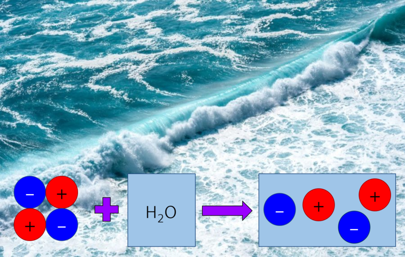 Charged particles superimposed on a picture of the sea